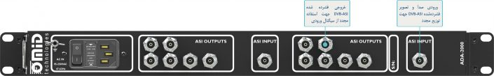 ورودی و خروجی های ADA-X000