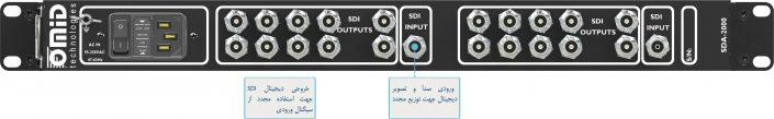 ورودی و خروجی های SDA-X000